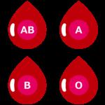 血液型雑談 A型・B型・O型・AB型 印象・特徴・個人的見解